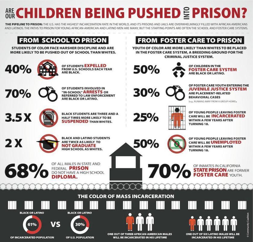 Infographic: via PBS